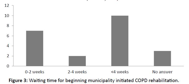 primarycare-beginning-municipality